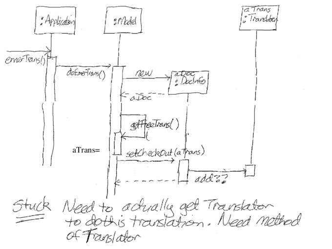 CS12420 Sequence Diagrams - a UML notation for modelling ...